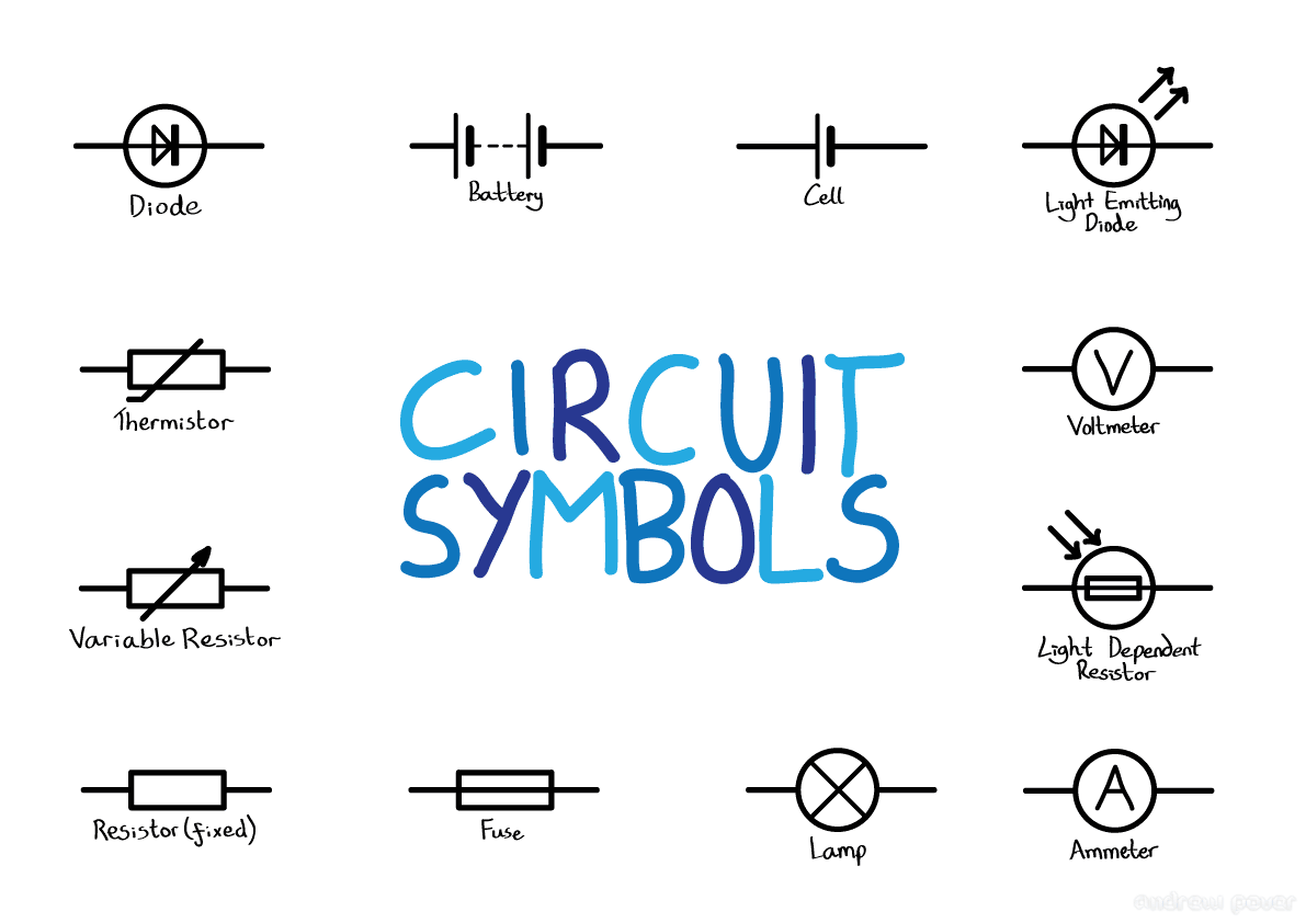 Symbols For Electricity Circuits Not Lossing Wiring Diagram Relay Coil Circuit Symbol Ocr As Physics A Andrew Poverandrew Pover Parallel Ks2